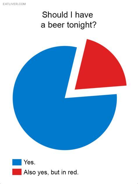 Should I Have A Beer Tonight?. Computer Programming Resume. Real Estate Salesperson Resume. Restaurant Cook Resume Sample. Resume For Leasing Agent. Big Data Hadoop Resume. Sample Resume For Software Engineer Fresher. High School Education Resume. Real Estate Resume Objective