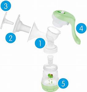 Manual Breast Pump - Function And Design