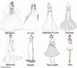 Wedding gowns 101 learn the silhouettes bridalguide for Different types of wedding dresses