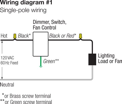 lutron dimmer switch wiring  drone fest