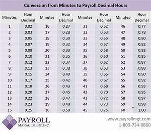 Time Clock Decimal Chart Minutes To Decimals Conversion Chart Payroll Management Inc