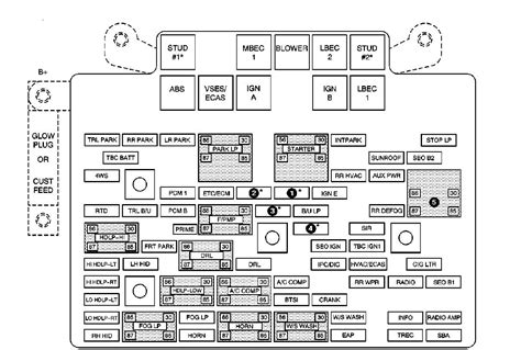 Gmc Trailer Wiring Diagram Free Picture by 2005 Gmc Yukon Denali Parts Diagram Wiring Diagram For Free