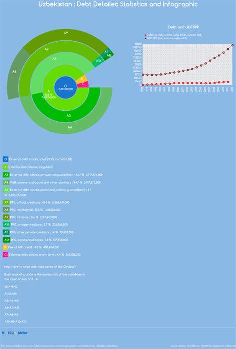 Statistics - FOREVER 21 I FORNEVER 21