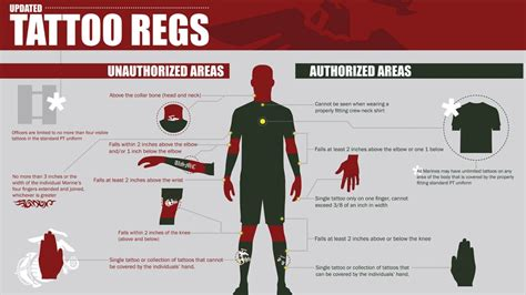 marines continue ban  sleeve tattoos   ink policy