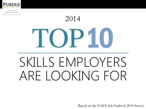 top 10 skills employers are looking for