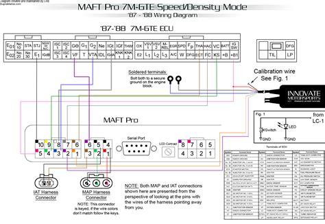 speeddensity map sensorwiat sensor