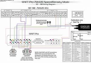 Speed  Density  Map Sensorw  Iat Sensor