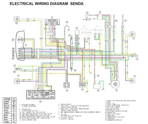 tvs apache wiring diagram tvs apache wiring diagram b2network co