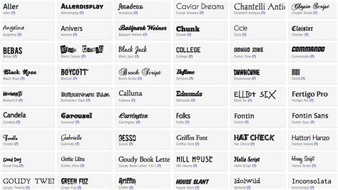 What Is The Best Font To Use For Resumes by Top 20 Most Popular Fonts Of All Time