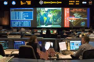 Stock Photo Monitoring Data At The Shuttle Flight Control. Turquoise Living Room Ideas. Room Darkening Mini Blinds. Sports Themed Toddler Room. Fox Home Decor. Traditional Living Room Furniture Sets. Dining Room Buffet. Vintage Dining Room Set. Small Powder Room Vanities