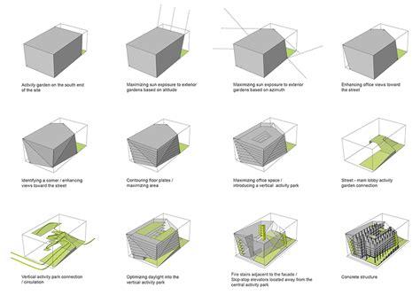 physio  health  architecture nicholas respecki
