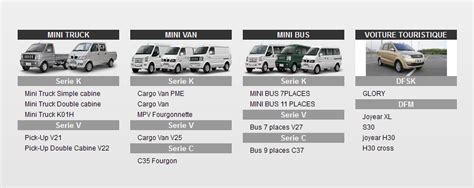 Dfsk Backgrounds by Dfm Dfsk 4x4 Mini Truck Truck V22 Spare