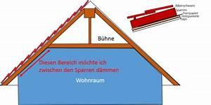 Unterspannbahn Nachträglich Anbringen : zwischensparrend mmung zwischensparrend mmung anbringen ~ Eleganceandgraceweddings.com Haus und Dekorationen