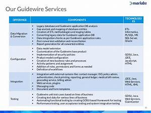 Marlabs Capabilities Overview: Guidewire Services