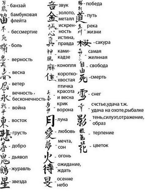 Китайские иероглифы для тату с переводом на русский. ТОП