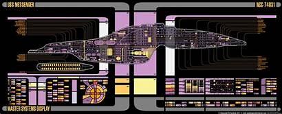 Voyager Trek Bridge Uss Master Display Ncc