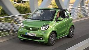 Smart Fortwo Cabrio Ed Review  All