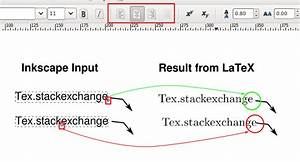 Graphics - How To Include Svg Diagrams In Latex