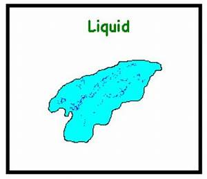 State Of Matter Liquid | www.pixshark.com - Images ...