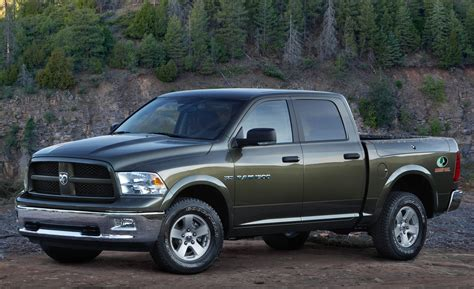 Ram Adds Two Trims For The Power Wagon And A New 1500