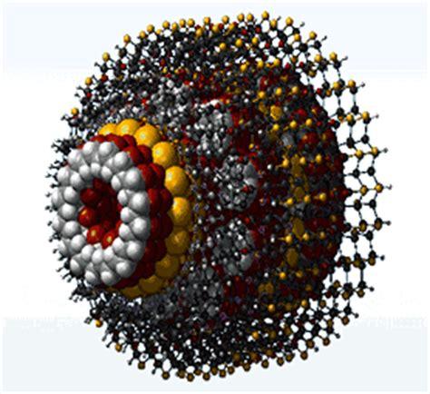 nanotechnology gifs animated  animations