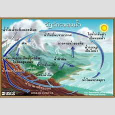 The Water Cycle, Thai, From Usgs Waterscience School