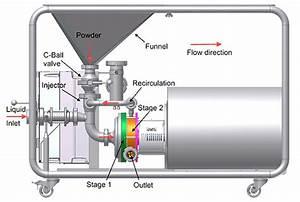 Hobart Mixer Diagram Manual