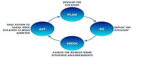 kalasam case studies continuous improvement