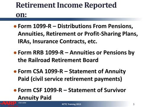 retirement income iras  pensions powerpoint