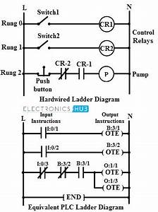 programmable logic controller With ladderdiagramforplc