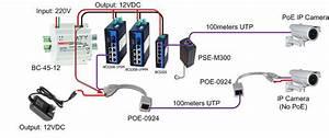 Ncs Networks Communication Solution Co  Ltd