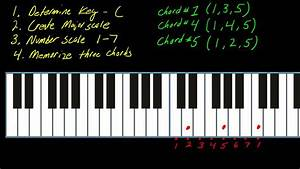 Piano & keyboard shortcut (part 1) using the number system ...