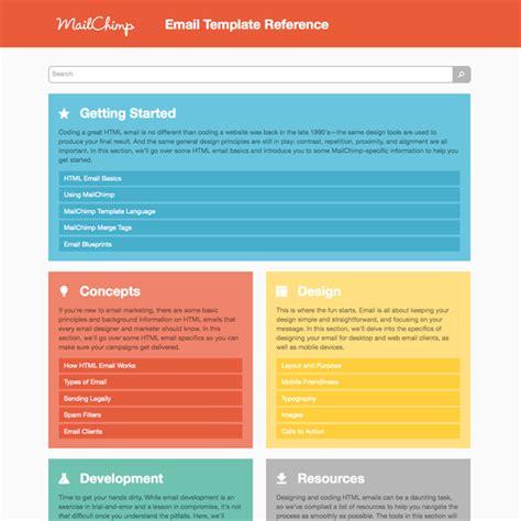 Mailchimp Email Templates Tristarhomecareinc