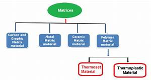 Polymer Nanocomposites And Cr Vi  Removal From Water