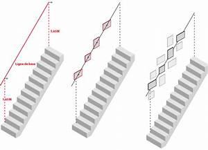 comment peindre une cage descalier haute chambre enfant With exceptional peindre une cage d escalier 3 deco montee escalier nouveau renovation d une cage d