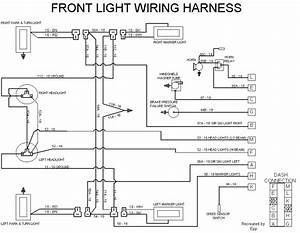 Wiring Harness Guide