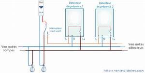 Ampoule Détecteur De Présence : clairage par d tecteur de mouvement pr sence zonetronik ~ Edinachiropracticcenter.com Idées de Décoration