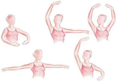 position de danse moderne jazz de danseuse 76 tous savoir sur la danse skyrock