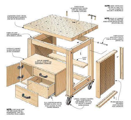 multipurpose cart woodsmith plans heavy duty design