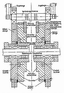 Mechanische Leistung Berechnen : dissertation mechanische pulverpressen sinterpressen ~ Themetempest.com Abrechnung