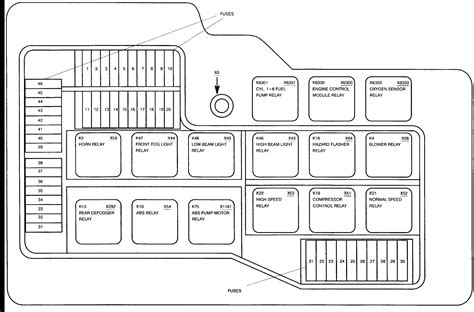 99 M3 Fuse Box Diagram by 02 Bmw Fuse Box List Of Wiring Diagrams