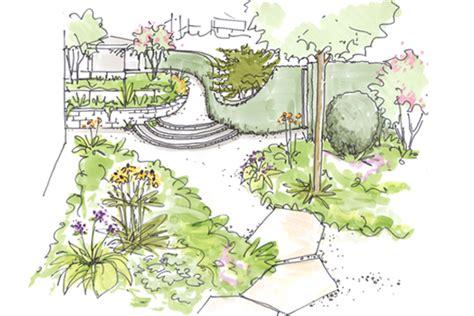 Garten Gestalten Zeichnung by Garten Galerie Grimm F 252 R Garten Naturpools Und
