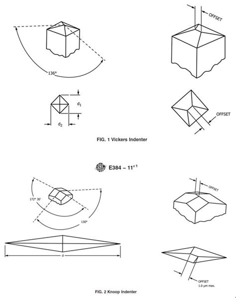 談鋼材硬度與抗拉強度關係 - 台灣省土木技師公會-技師報