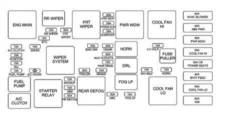 2008 Pontiac Torrent Fuse Box Diagram by 2008 Pontiac Torrent Brake Lights Dont Work Brakes