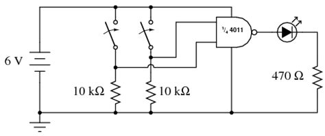 What The Difference Between Logic Gates Integrated