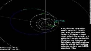 Asteroid Collision 2013 (page 3) - Pics about space