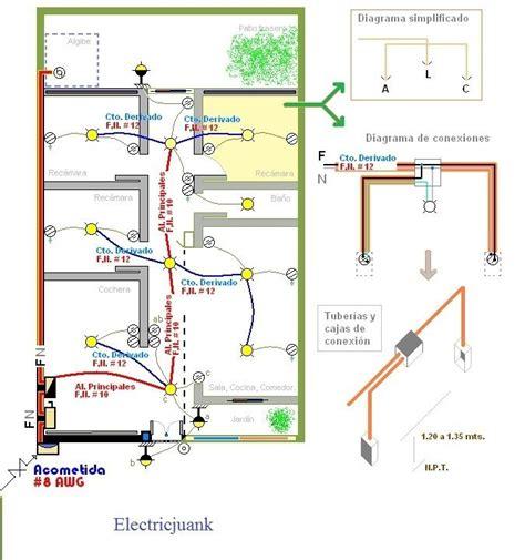 circuito electrico de una casa
