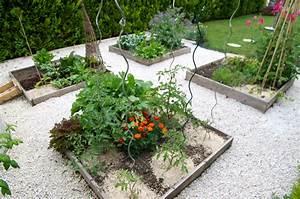Que Planter En Juin : que devient le potager en carr s autour du potager ~ Melissatoandfro.com Idées de Décoration