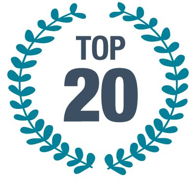 Top 20 Most Valuable Steemit Accounts At The Current Time