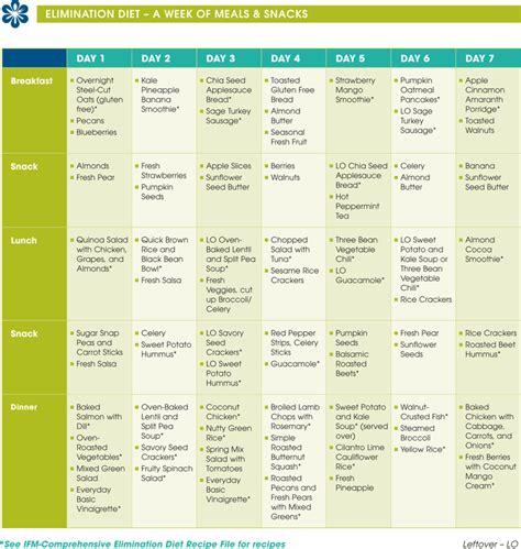 ultimate weekly meal planner template designed  word